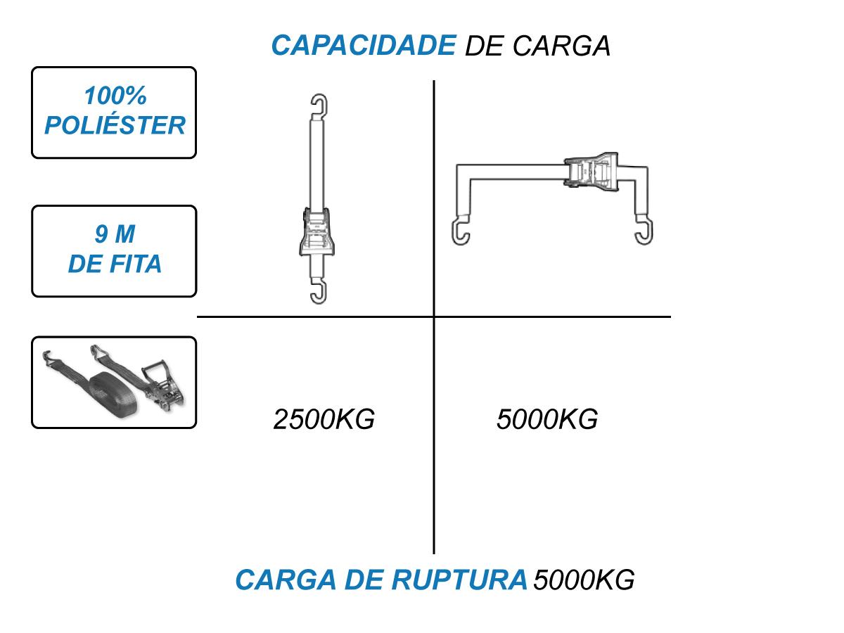 Kit 5 Catraca 5 toneladas + 5 Cinta Amarraçao 9 metros J