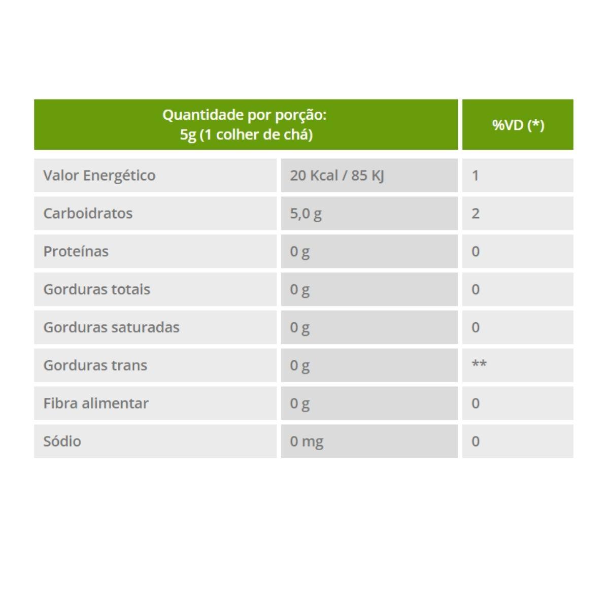 Açúcar orgânico native claro 1kg