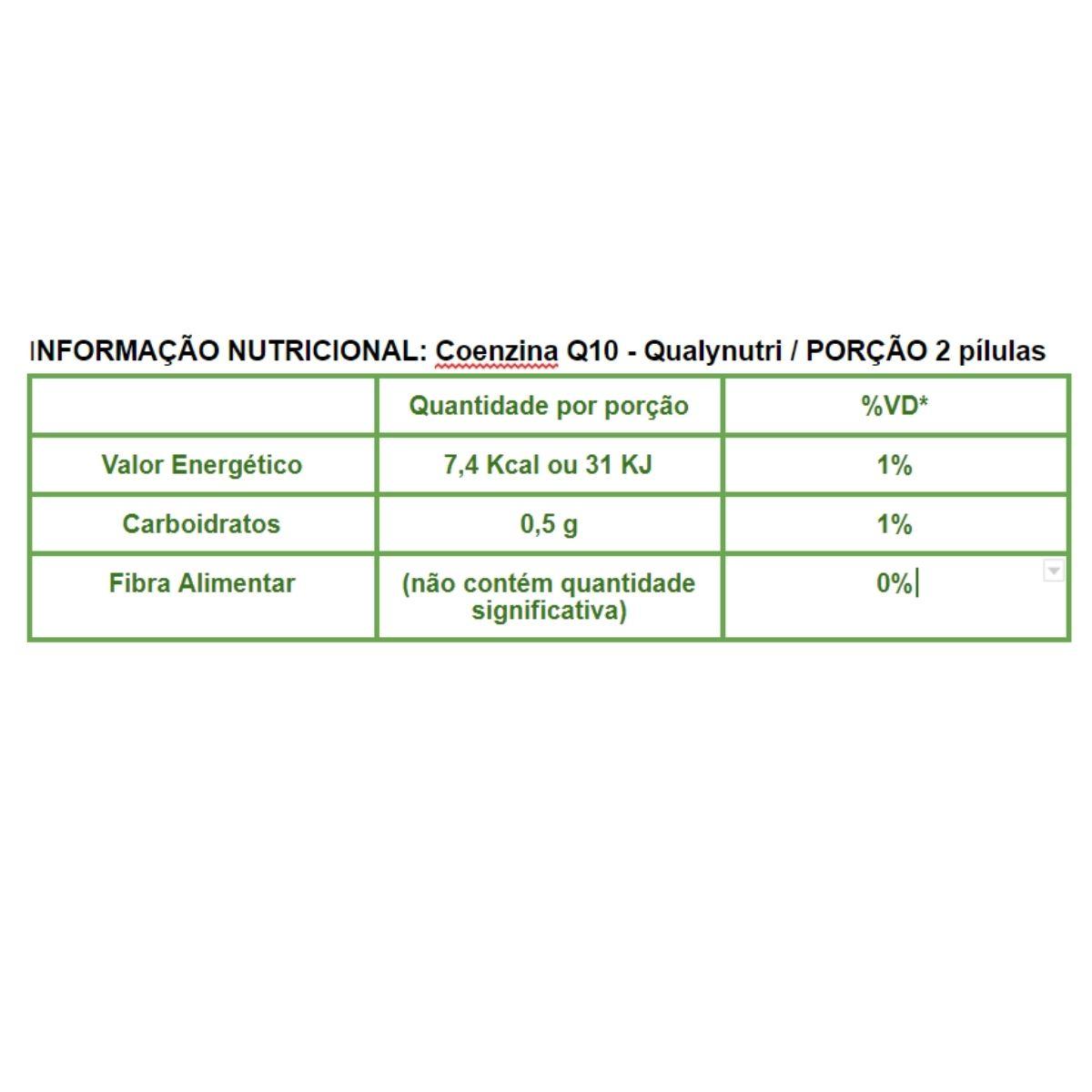 Coenzima Q10 30caps - Qualynutri