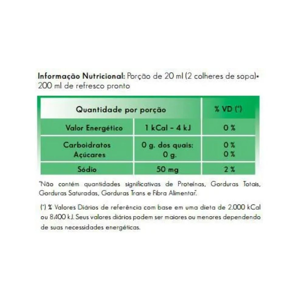 Kit 2 Guaraná Diet Saborama Sem Açúcar 970 Ml
