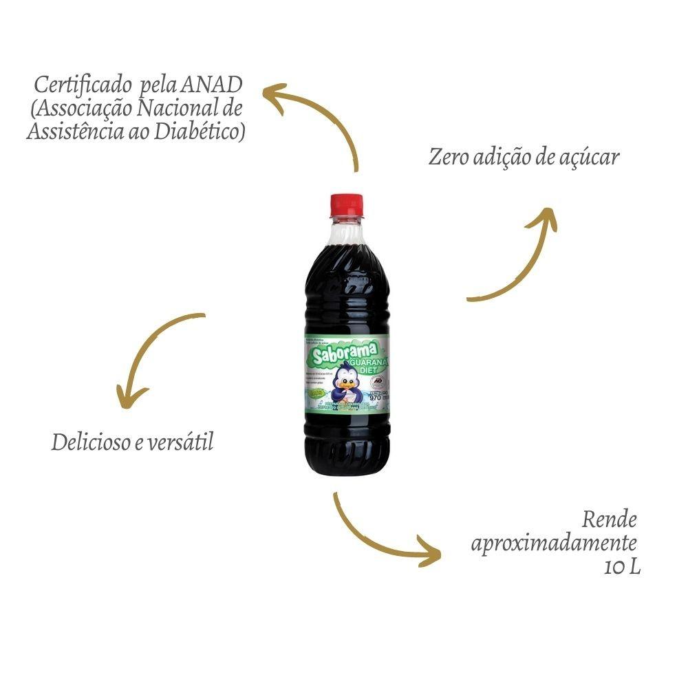 Kit com 4, 2 Groselhas Diet Sem Açúcar e 2 Guaraná Diet 970ML - Saborama