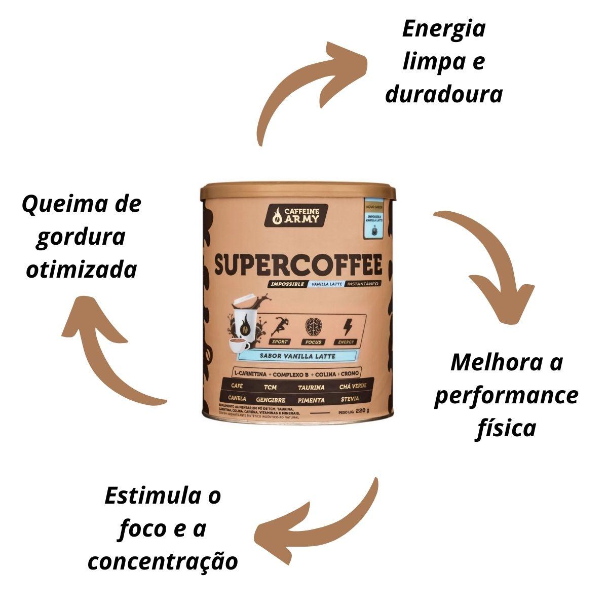 Supercoffee vanilla latte 220g - Caffeine Army
