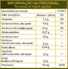 Óleo de Cártamo com Vitamina E - Termogênico e Antioxidante - Soulife  - SOULIFE