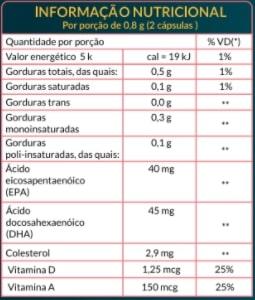 Óleo de Fígado de Bacalhau - Controle do colesterol, saúde dos ossos e da pele - Soulife  - SOULIFE