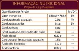 Óleo de Linhaça - Emagrecimento, controle do colesterol e rico em fibras - Soulife  - SOULIFE
