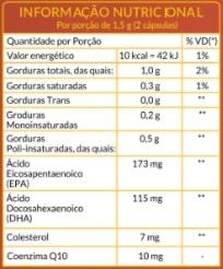 Peixe com Coenzima Q10 - Antioxidante, produção de energia e saúde da pele - Soulife  - SOULIFE