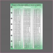 Módulo 01 Pentateuco Velho testamento para Planner de leitura bíblica
