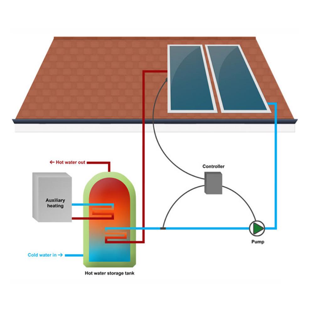 Aquecedor Solar de Água à Vácuo Modular 20 tubos Coletor Banho Casa Aquecimento