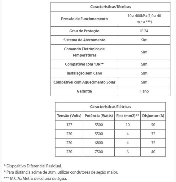LORENZETTI DUCHA LOREN SHOWER ULTRA ELETRÔNICA 6800W - 220V