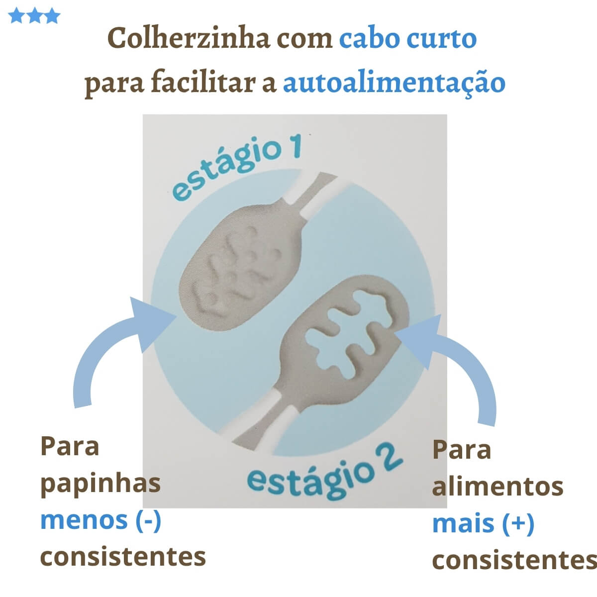 Colheres De Treinamento Auto Alimentação Cinza+Rosa Kit com 4