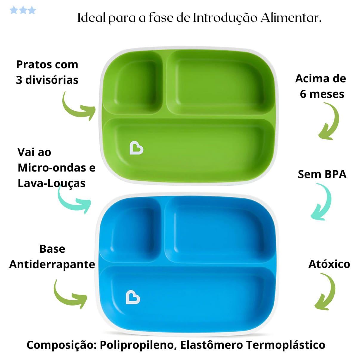 Conjunto de Pratos com Divisórias Munchkin Rosa/Roxo ou Azul/Verde