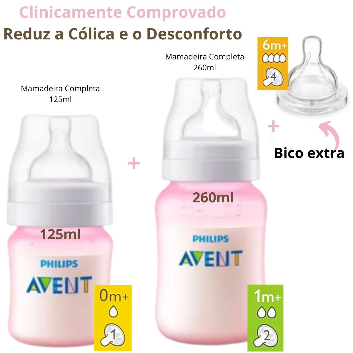 Kit 2 Mamadeiras Clássica Anticólica 125/260ml Rosa +1 Bico Nº 4  Avent