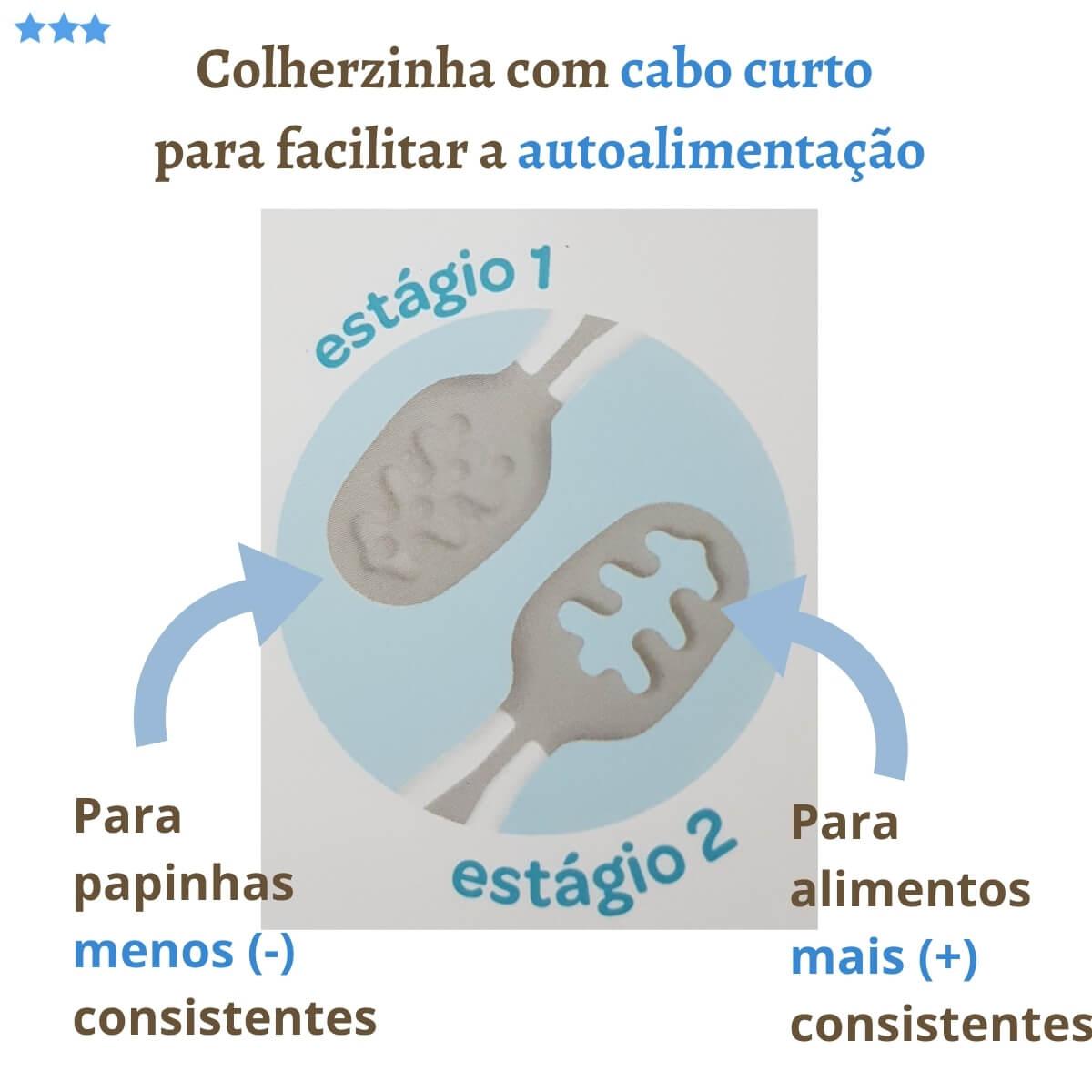 Colheres De Treinamento Autoalimentação Cinza/Azul Kit com 4