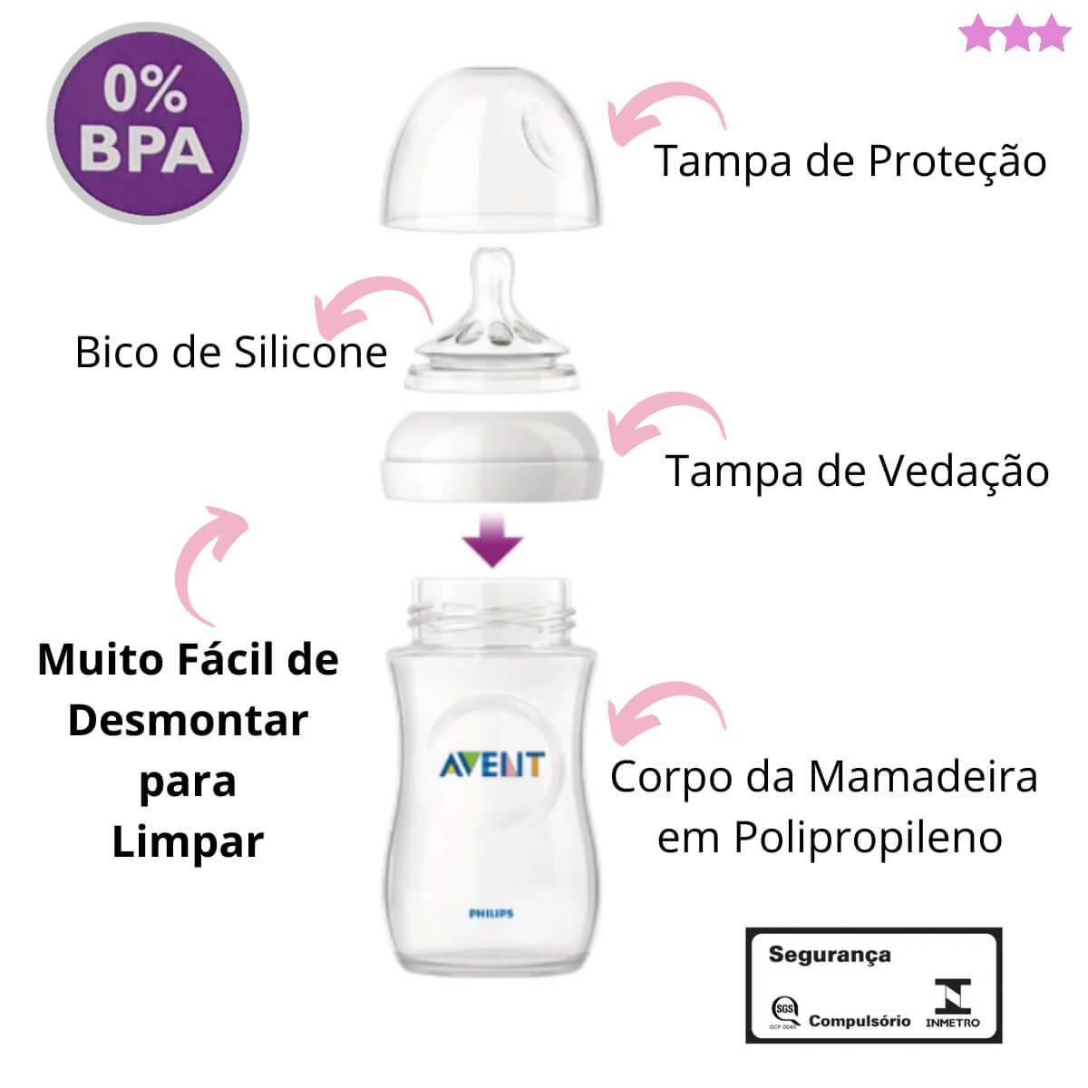 Kit Mamadeiras Pétala Anti Cólica 125ml / 260ml Transparente Philips Avent