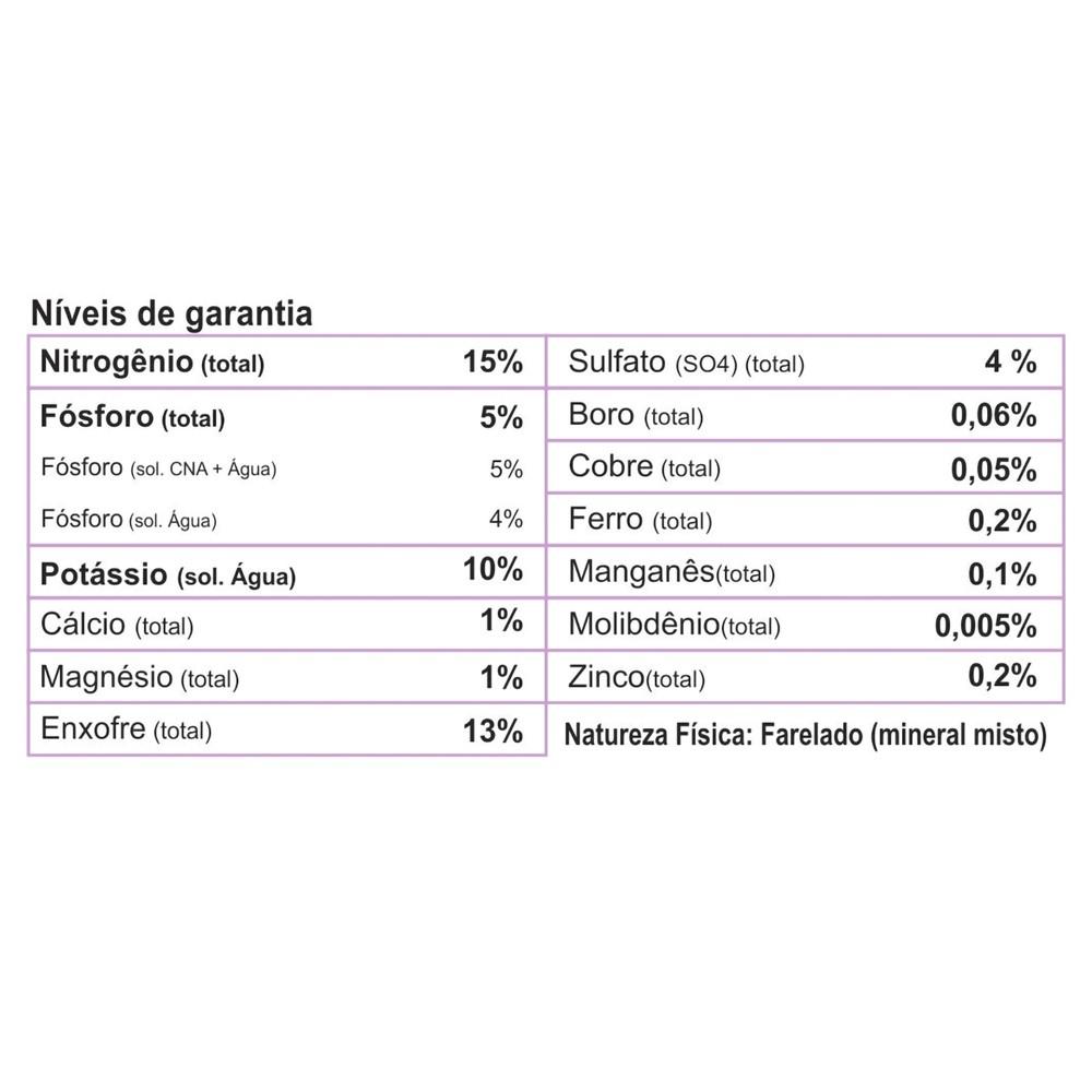 FORTH Fertilizante Hortaliças 400G