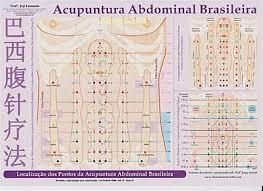 Mapa Acupuntura Abdominal Brasileira - A4