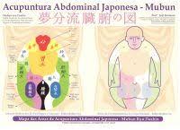 Mapa Acupuntura Abdominal Japonesa - Mubun - A4