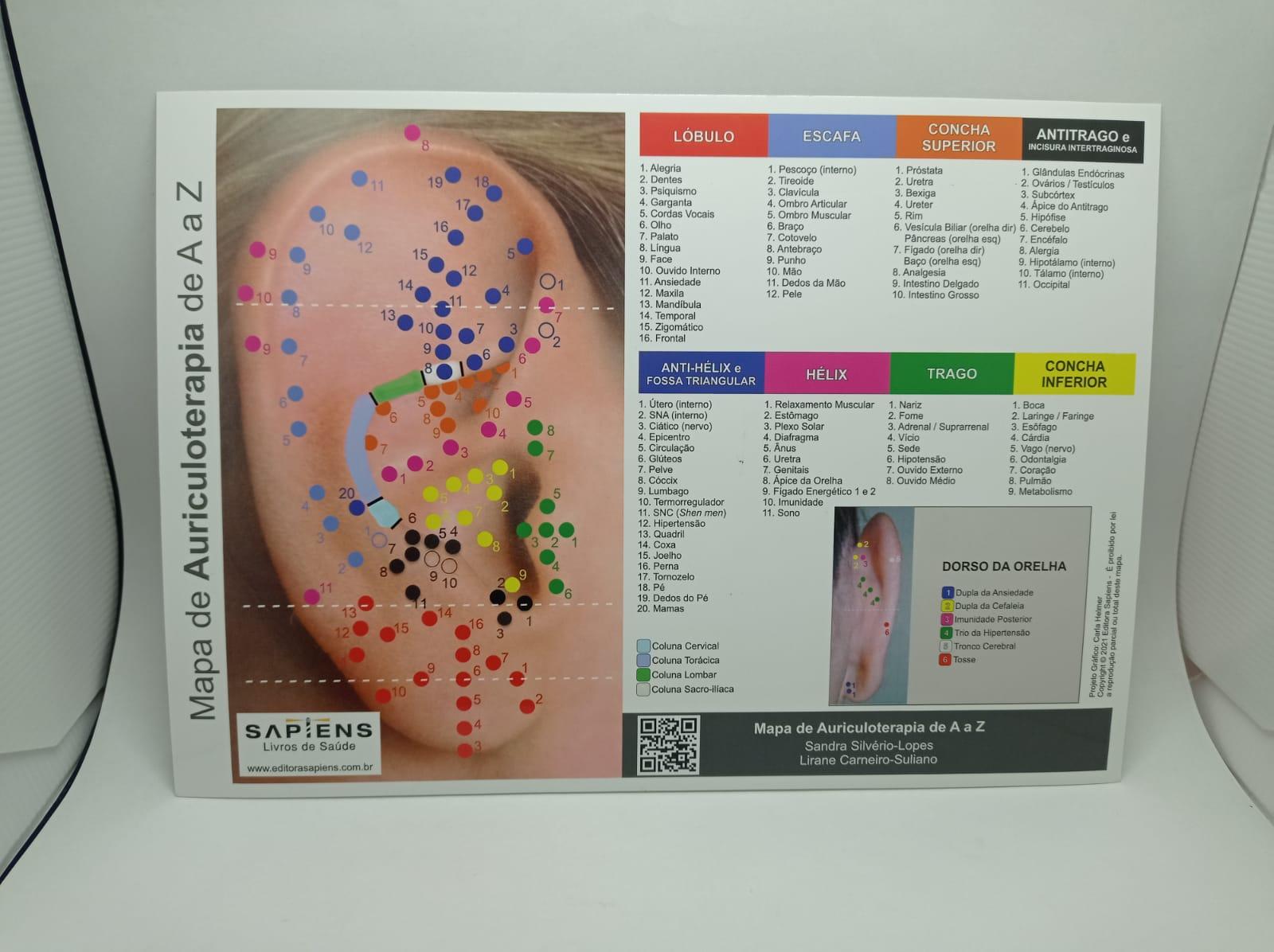 Mapa de Auriculoterapia de A a Z