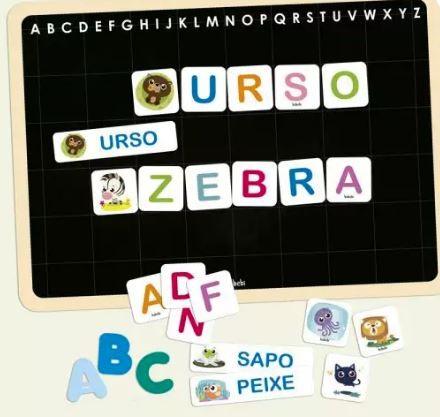 Quadro da Alfabetização