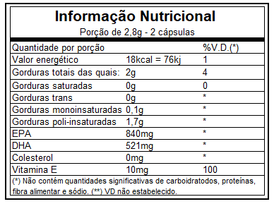 OMEGA 3 60 CAPS - INTEGRALMEDICA