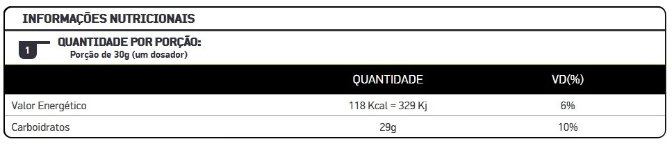 Palatinose - Pote 400g DUX NUTRITION
