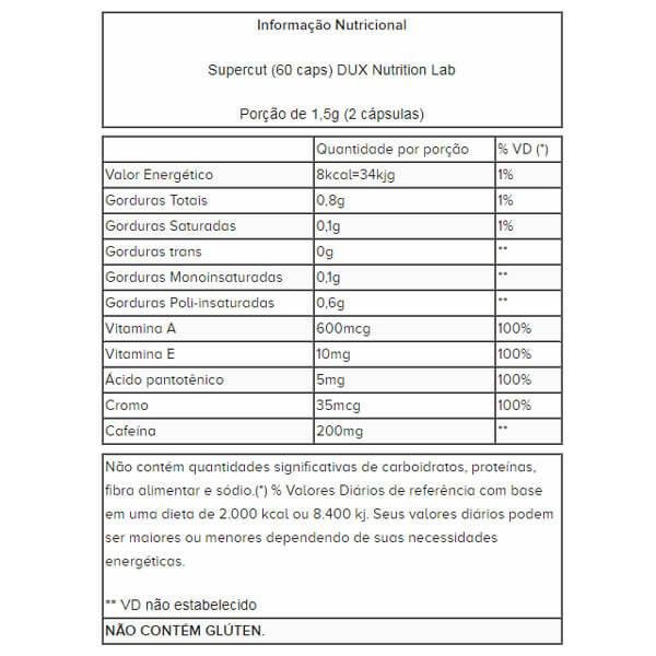 Supercut - 60 Cápsulas - DUX NUTRITION