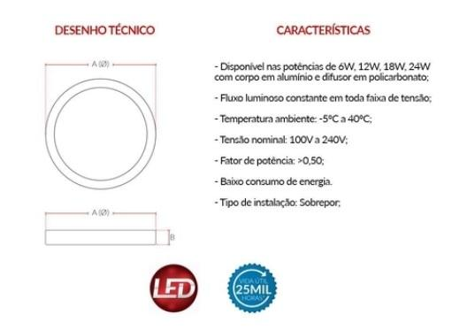 PAINEL AVANT LED POP 12W RED 17CM
