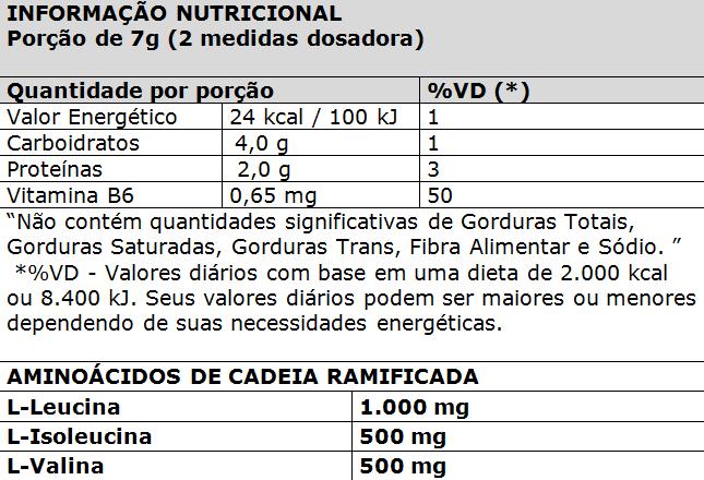 BCAA 2:1:1 New Millen Sabor Limão com Hortelã