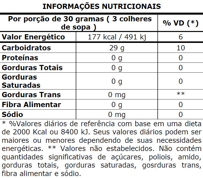 Dextrose Sabor Abacaxi New Millen 1Kg