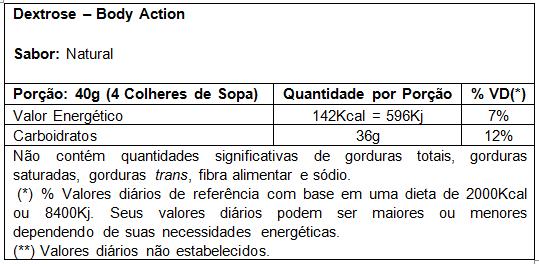 Dextrose Sabor Limão New Millen 1Kg