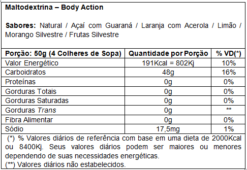 Maltodextrina Sabor Açaí com Guaraná - VENCIMENTO JUNHO/21 - SEM TROCA