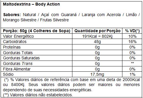 Maltodextrina Sabor Limão