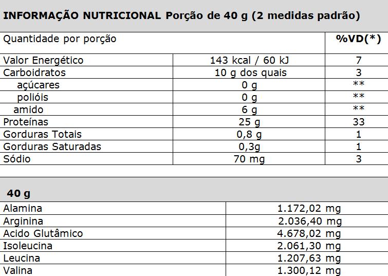 Protein Complex Sabor Morango