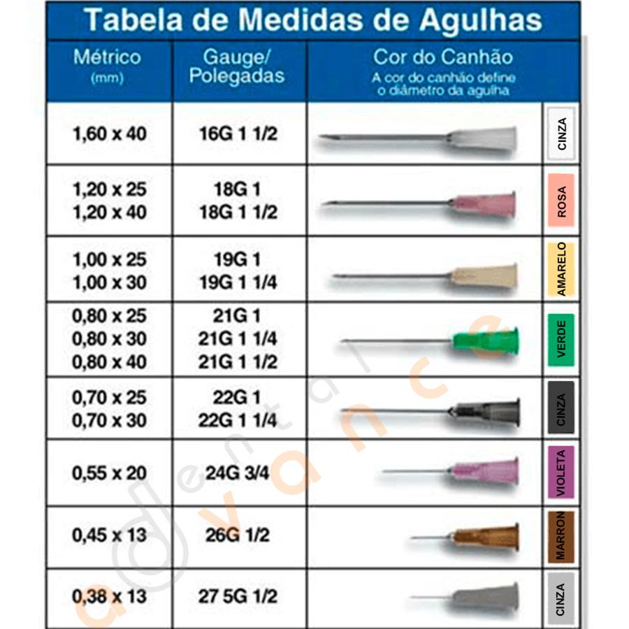 Agulha Descartável 0,30x08 21G c/100 verde - Descarpack