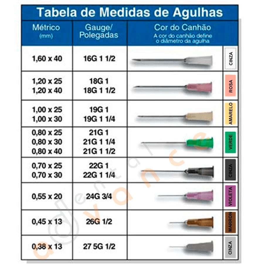 Agulha Descartável 0,45x13mm 26G 1/2 com 100 - BD
