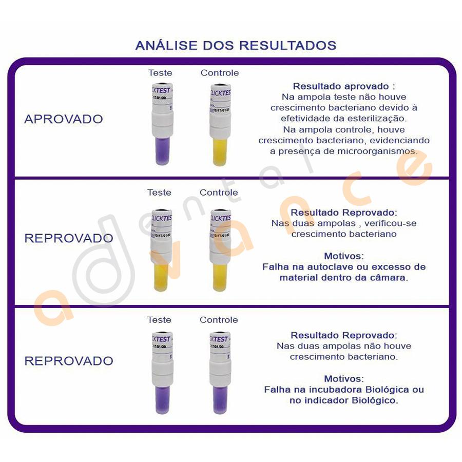 Indicador Biologico Vapor Colorimetrico 24hrs - Clicktest
