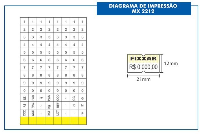Etiquetadora Fixxar MX2212