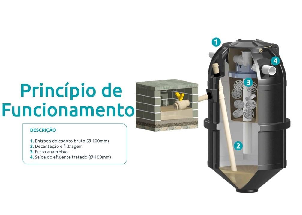 Biodigestor Tecnipar 1.300 litros  - Casa Mattos