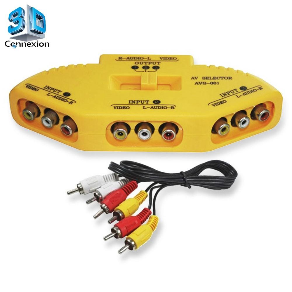 Caixa Comutadora Vídeo 3x1 (3DRJ1331)