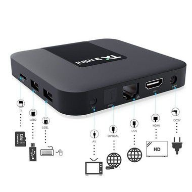 Tv Box TX3 Mini com BLUETOOTH Android 8.1 e ALICE UX