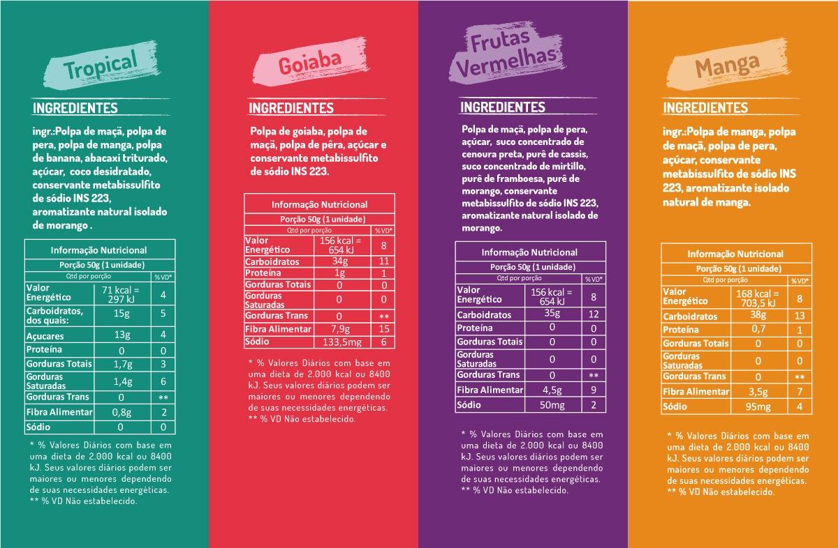 KIT DEGUSTAÇÃO TWIST FRUIT COM 8 UNIDADES SABOR FRUTAS VERMELHAS