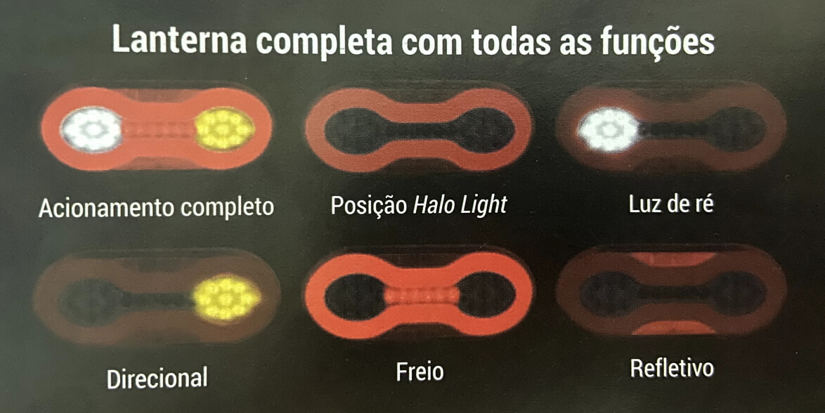 Par Lanterna Traseira Carreta Randon Universal Led 12V