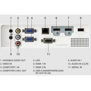 Panasonic PT-LW376U Projetor WXGA 3600 Lumens