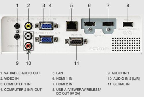Panasonic PT-LW376U Projetor WXGA 3600 Lumens  - Audio Video & cia
