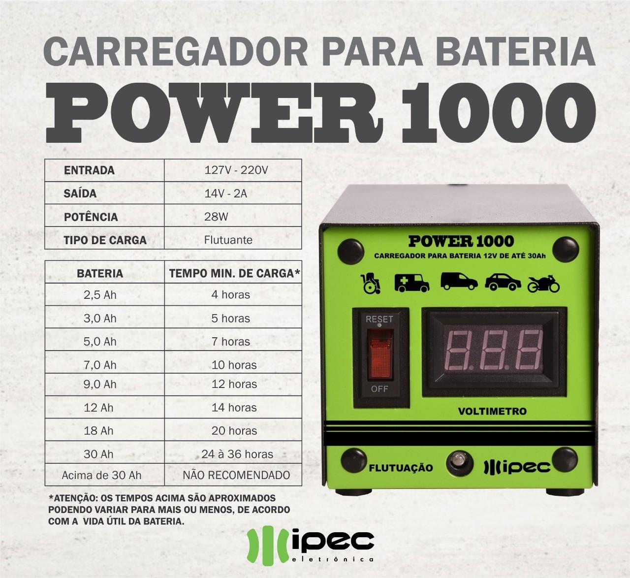 Carregador para Bateria Power 1000 Ipec