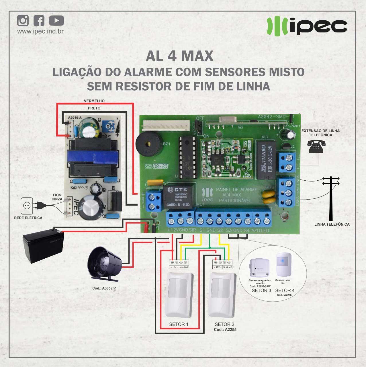 Kit Alarme Segurança Bateria 5 Sensores Sirenes E Controles