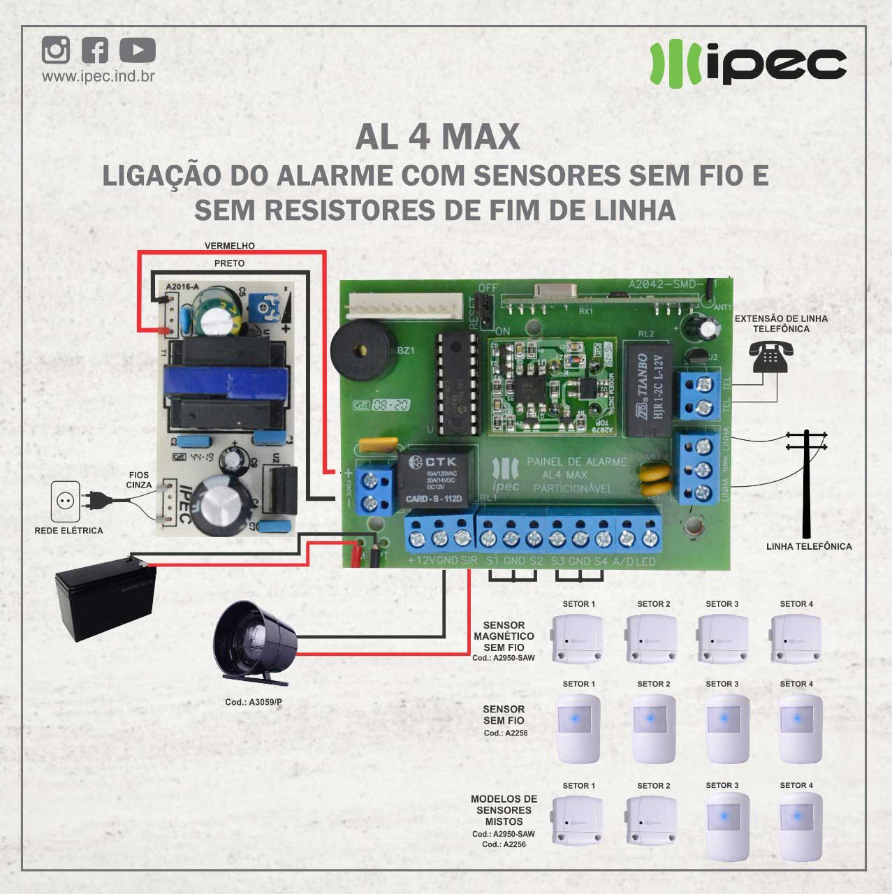 Kit Alarme Sem Fio 5 Sensores Sirenes Controles E Bateria