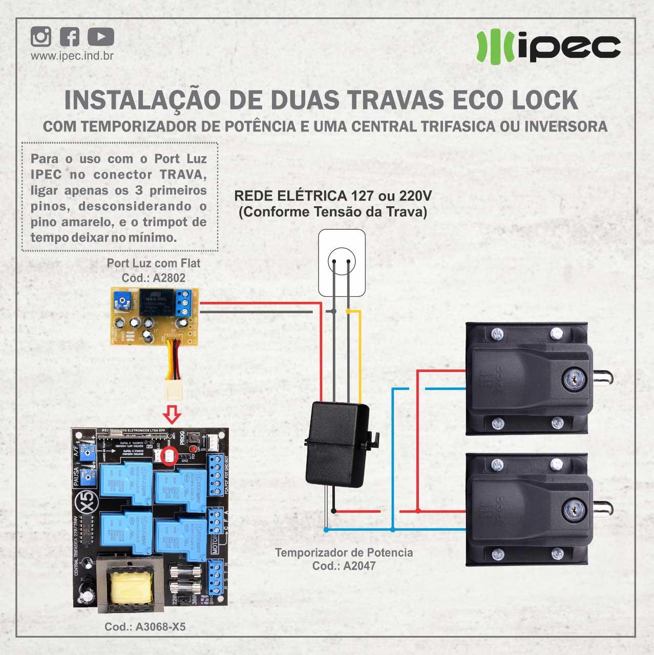 Placa Central Comando X5 Trifásica Industrial Motor 2 Controles Portão