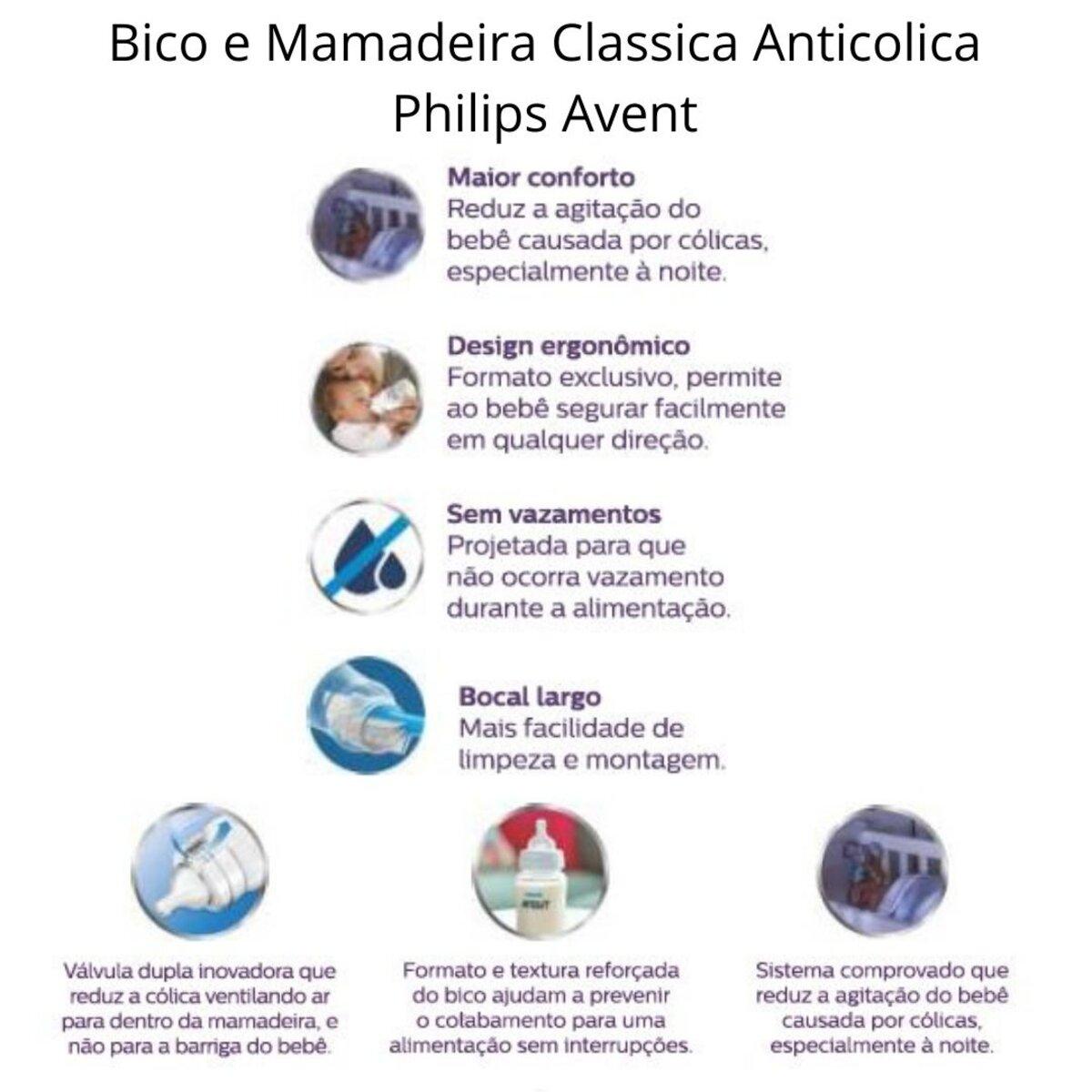 Kit Mamadeiras Anticólica Clássica 125 e 260 ml Transparente