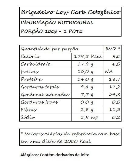 Brigadeiro Low Carb e Cetogênico